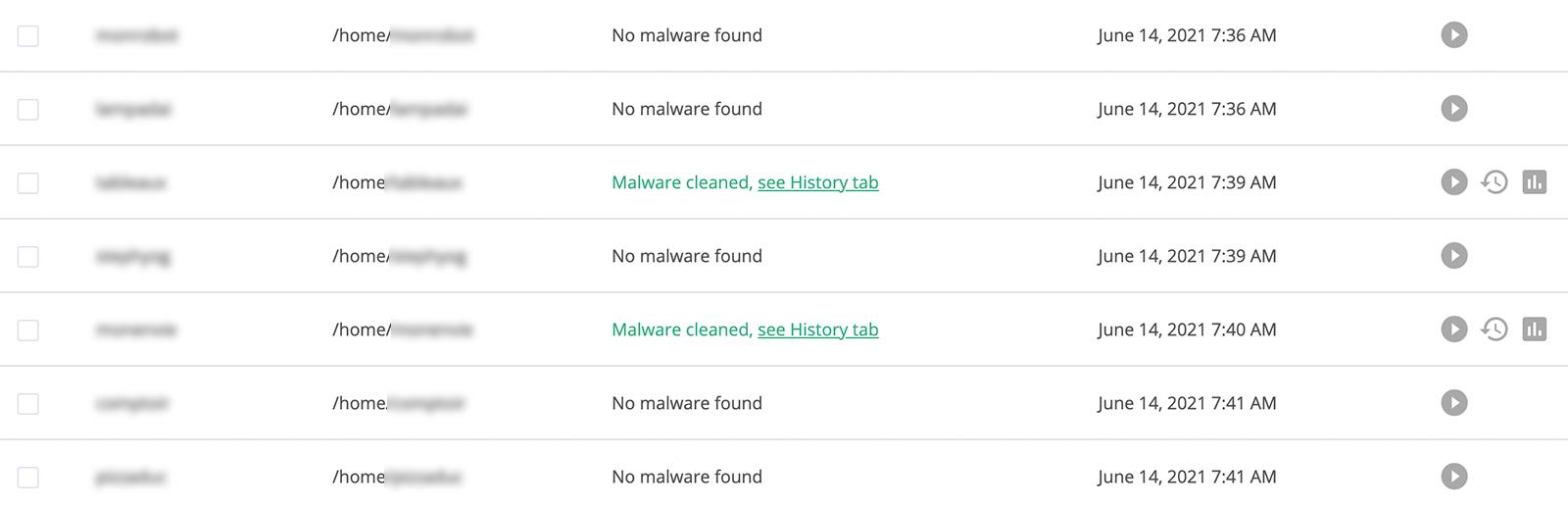 Hébergeur WordPress sécurisé par l'anti-malware Imunify 360