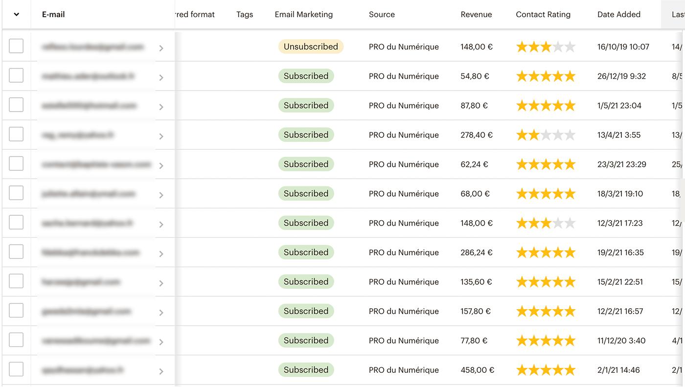 Mailchimp meilleur système d'e-mailing compatible WordPress et WooCommerce