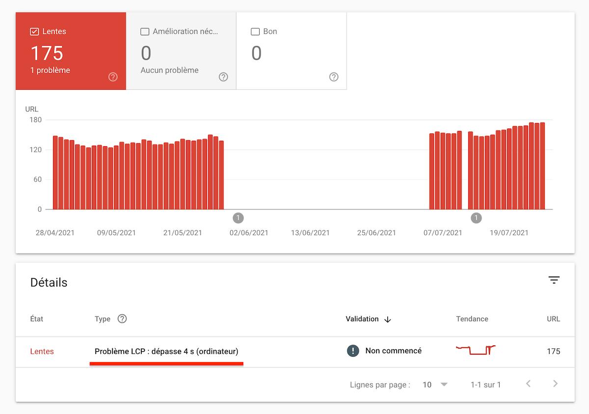 Site lent : surveiller l'indexation Google de votre site